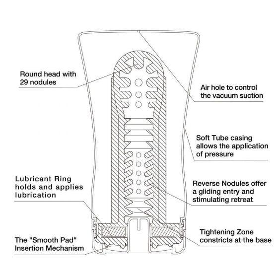 Tenga Soft Tube Cup maszturbátor