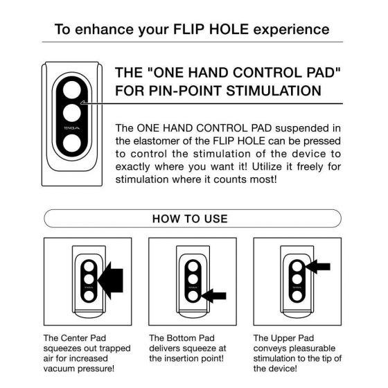 Tenga Flip Hole maszturbátor (fekete)